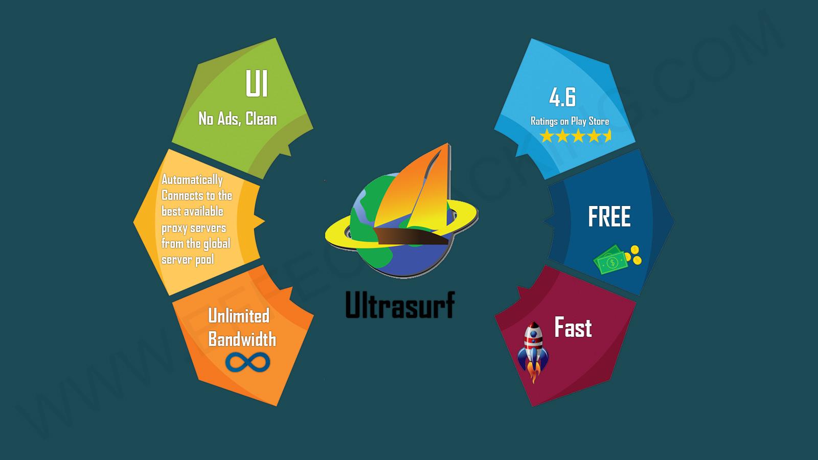 how to delete ultrasurf vpn