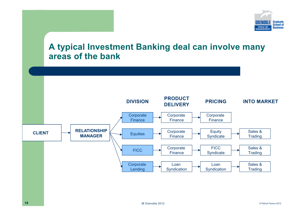 what is investment banking Investmentbankcom and deal capital partners, llc provides investment banking services including mergers, acquisitions and capital formation services to middle.