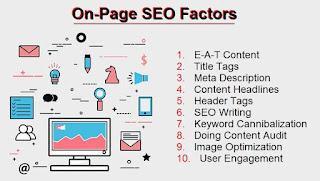10 Faktor SEO On-Page yang Harus Anda Pertimbangkan
