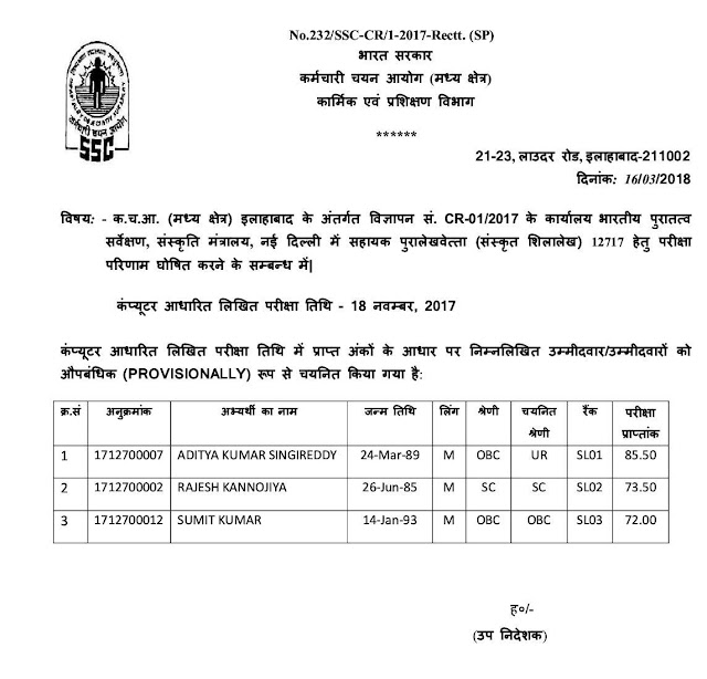 SSC+Provisional+List+of+CR12717