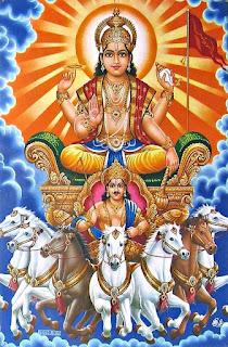 ಸೂರ್ಯ ಮಂತ್ರಗಳು - Surya Mantra in Kannada