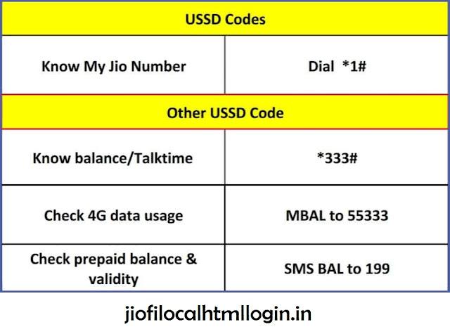 Jio Balance Check Code