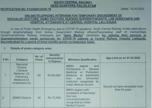South Central Railway Hospital Attendant Recruitment 2020