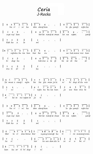 Not Angka Pianika Lagu Ceria - Jrocks
