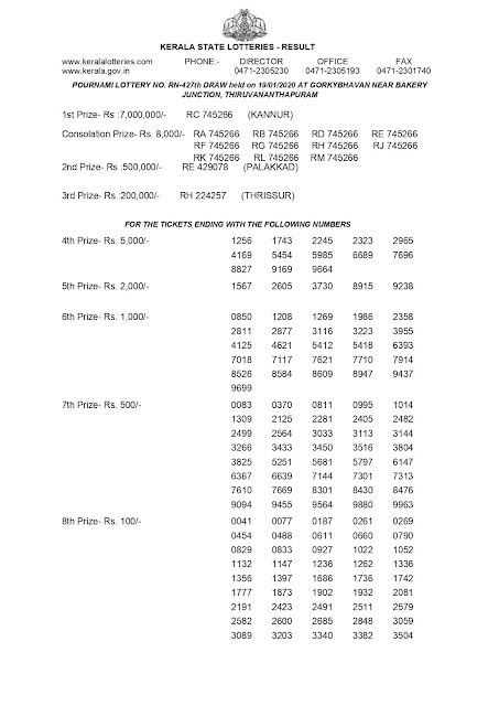 KERALA LOTTERY OFFICIAL RESULT DATED POURNAMI RN-427 2020.01.19 PART-1