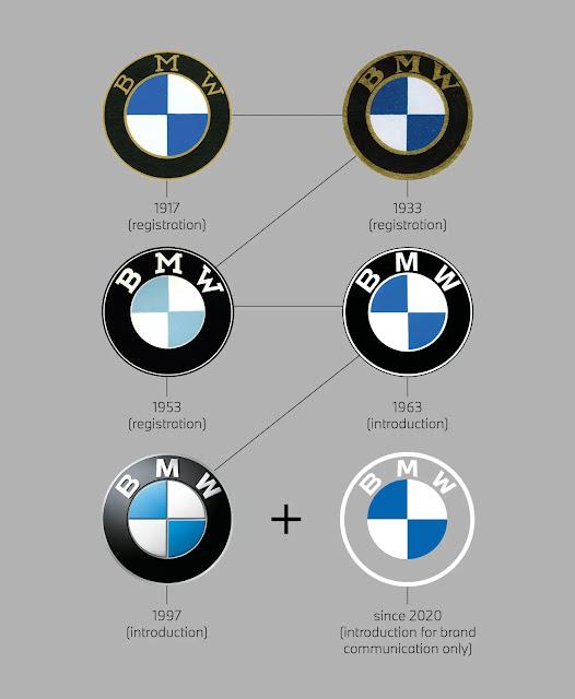 【設計】扁平化設計,為汽車品牌注入新視覺語彙 - BMW 廠徽的演進歷程