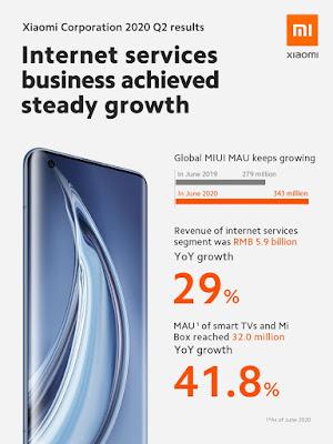 Xiaomi Internet Services