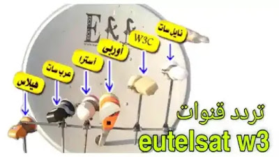 جميع ترددات قنوات eutelsat w3
