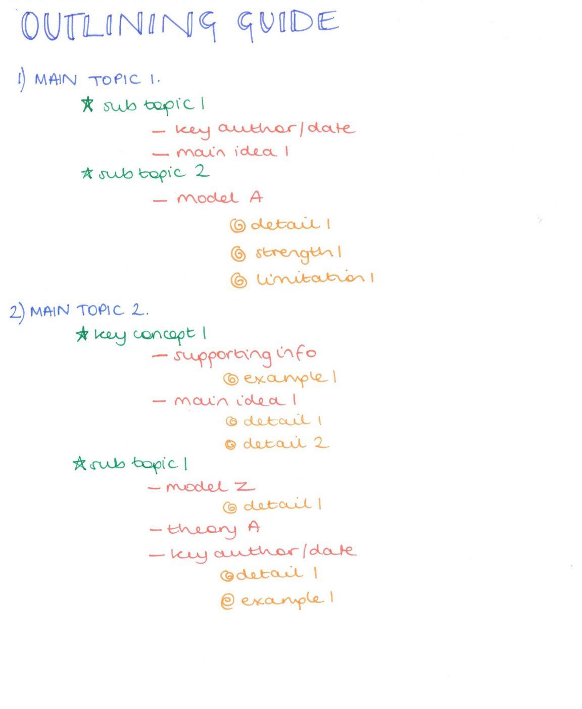 Phương pháp lập dàn ý (Outlining Method)