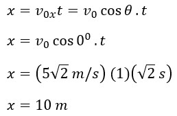 Pembahasan Soal USBN Fisika - Gerak Parabola Arah X