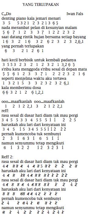 not angka lagu ibu iwan fals