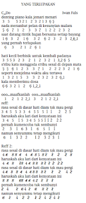 Lirik Dan Not Angka Pianika Yang Terlupakan Iwan Fals Smkone Chord Kumpulan Chord Dan Not Lagu