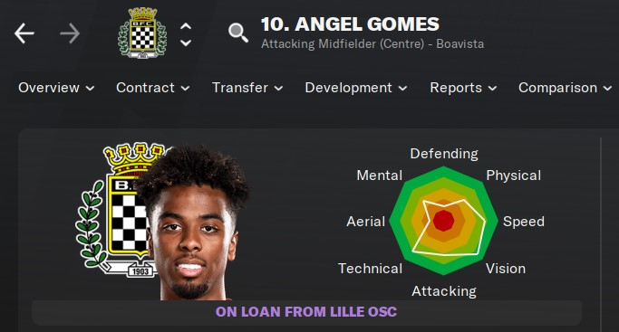 Football Manager 2021 - Angel Gomes | FM21