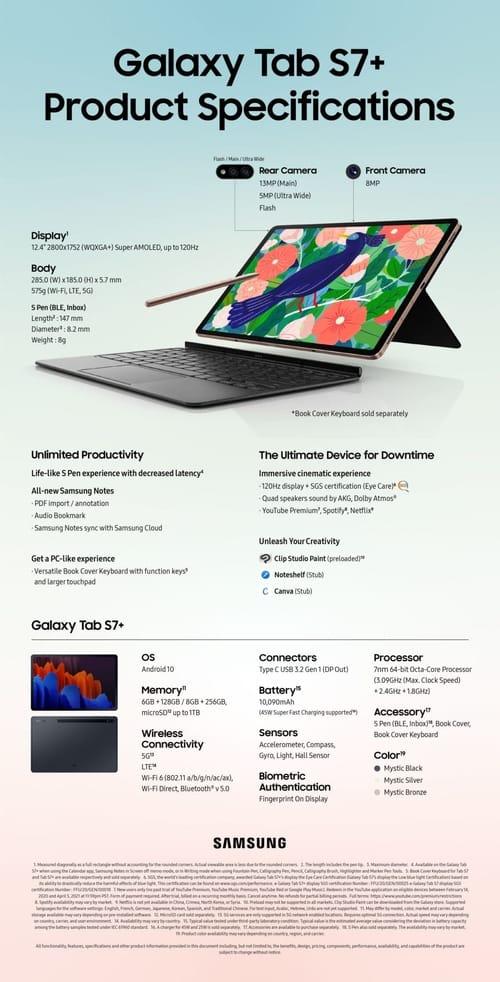 Samsung has announced Galaxy Tab S7 and Galaxy Tab S7 Plus