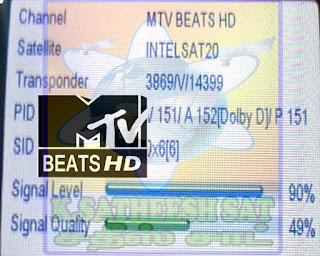K SATHEESH SAT ENGLISH: VIACOM18 LIMITED LAUNCH MTV BEATS