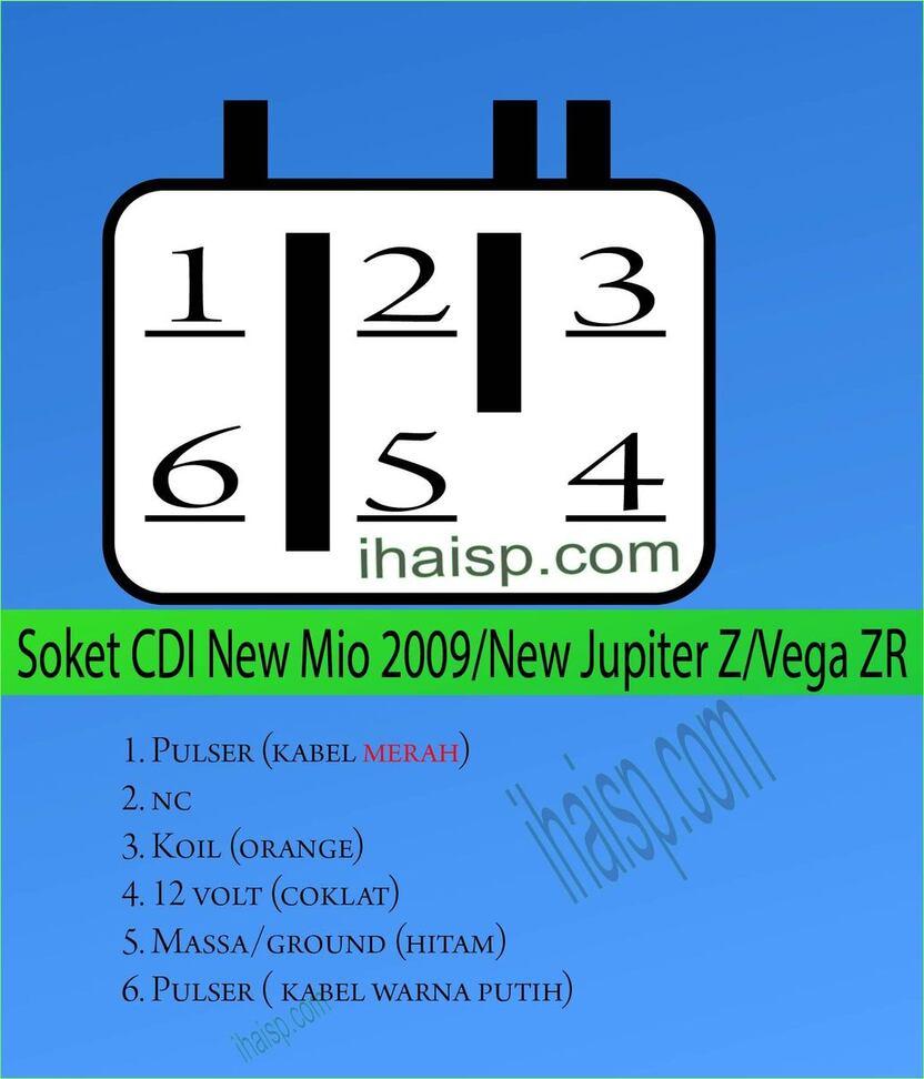 25+ Daftar Soket CDI Berbagai Motor - IhaiSP