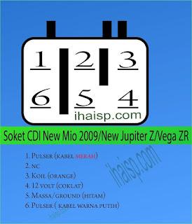 Soket CDI Yamaha Mio New (2009),New Jupiter z dan Vega ZR