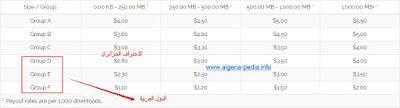 موقع جديد للربح من رفع الملفات في الجزائر يدعم CCP و الفليكسي,ربح المال من رفع الملفات في الجزائر والدول العربية,dz4linlk, الربح والسحب flexy, smartphone algerie, algerie telecom 4g, 4g lte dz, 4g algerie telecom, modem 4g algerie telecom, imtiyaz, خدمات جيزي, 4g lte dz recharge, galaxy j1 prix algerie, gsm dz, comment flexy ooredoo, dz gsm, موقع جيزي, mobilis flexy, جيزي, google dz, recharge 4g lte dz, كود جيزي,