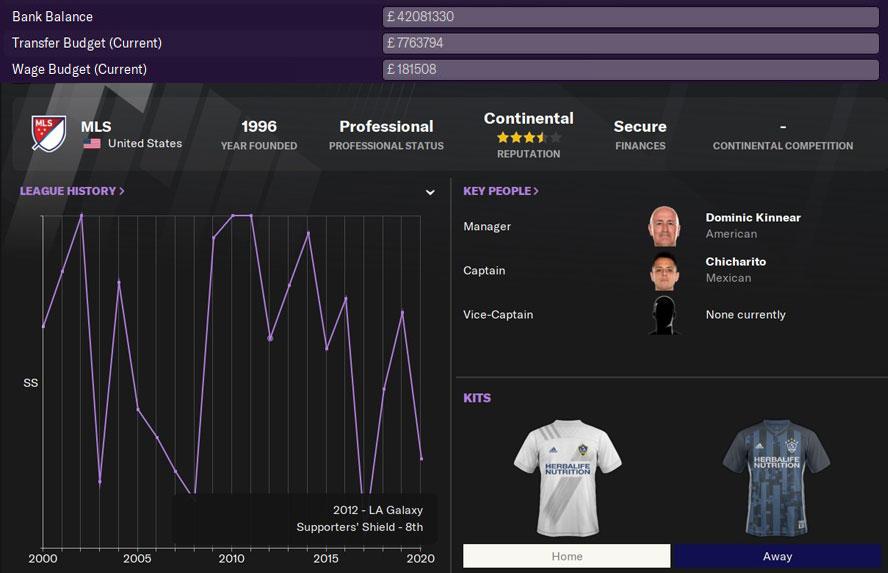 LA Galaxy Football Manager 2021
