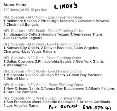 Lindy's Football Bet 2020