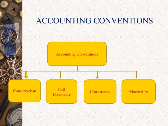 #ACCOUNTING CONVENTIONS