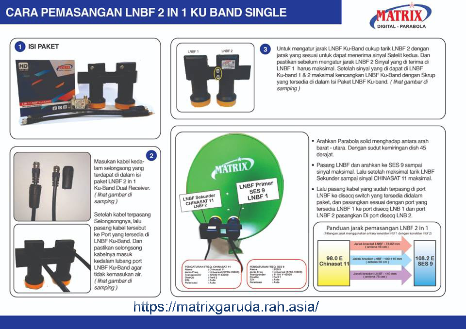 Cara Pemasangan LNBF 2 In 1 KU Band Single