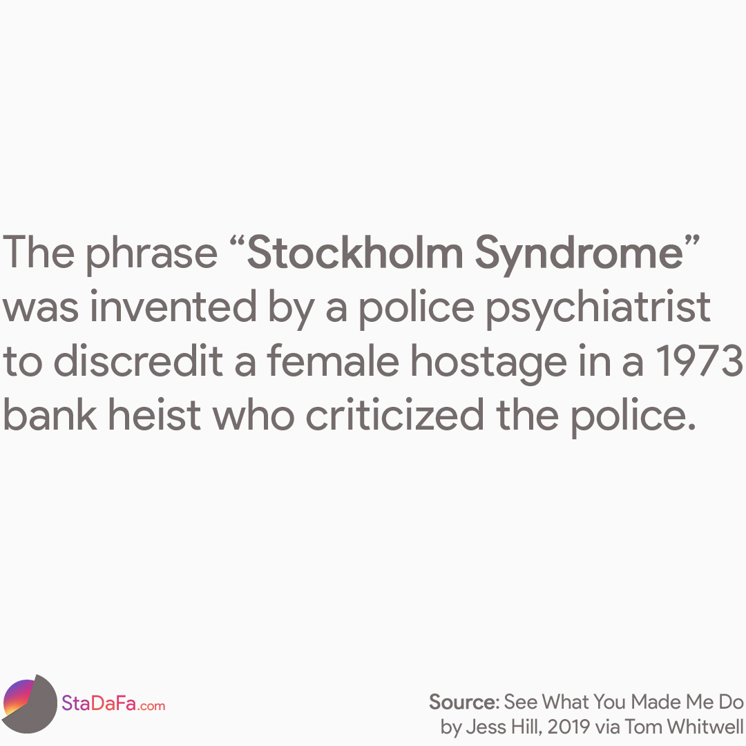 "The phrase ""Stockholm Syndrome"" was invented by a police psychiatrist to discredit a female hostage in a 1973 bank heist who criticized the police."