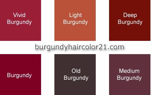 Burgundy Hair Color Chart