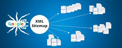 موقعك-لا-يحتوي-على-ملف-Sitemap