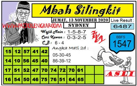 Prediksi Mbah Silingkit Sydney Jumat 13 November 2020
