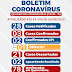 Ponto Novo: Atualização do boletim epidemiológico do coronavírus desta segunda (25)