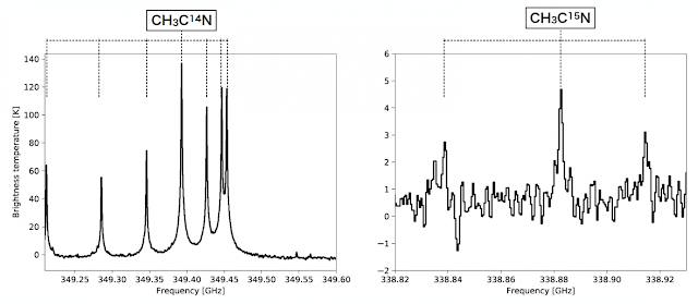 Galactic cosmic rays affect Titan's atmosphere