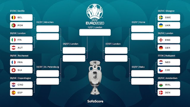 Jadwal Lengkap 16 Besar Piala Eropa 2020