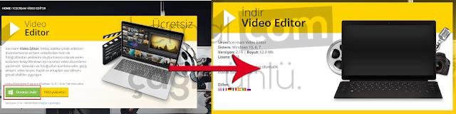 Ücretsiz ve Kolay Video Düzenlemek