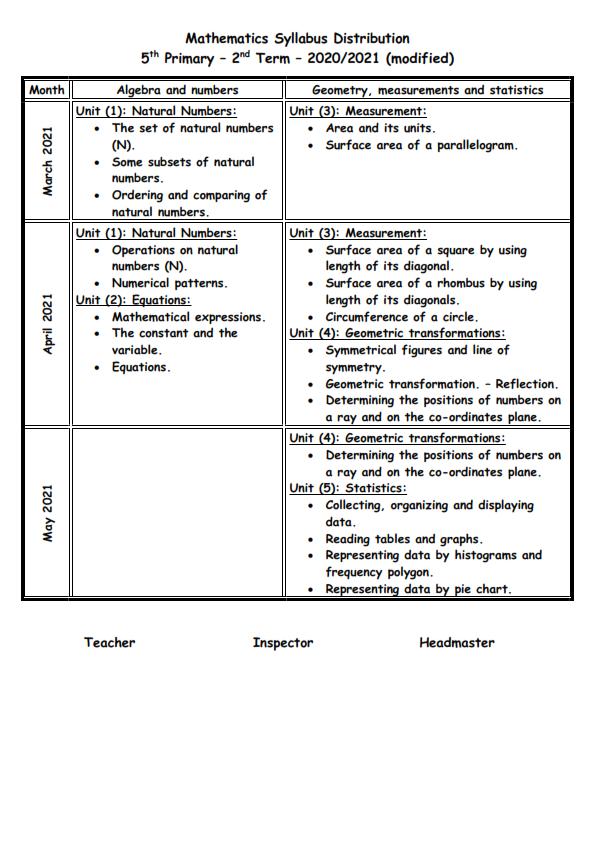 توزيع مناهج الفصل الدراسي الثانى 2021 المعدلة 4-9%2BT2_002