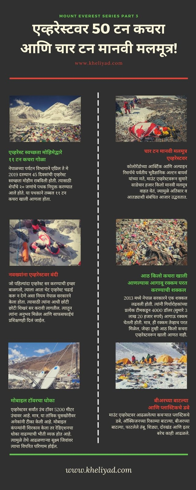 How Much garbage Is on Mount Everest,garbage on mount everst