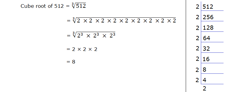 Example: Cube root of 512