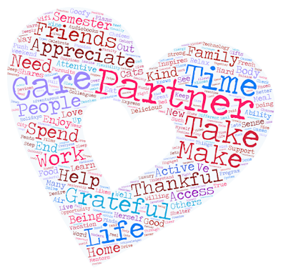 Word cloud of the December's gratitude notes in the shape of a heart..