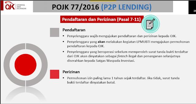 peraturan fintech lending