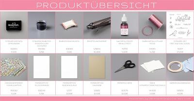 Stampin' Up! rosa Mädchen Kulmbach: Geburtstags- und Dankeskarte mit Frei wie ein Vogel und Designerpapier Vogelgarten