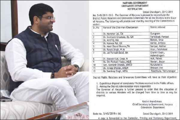 dcm-dushyant-chautala-chairman-public-relation-and-grievance-committee