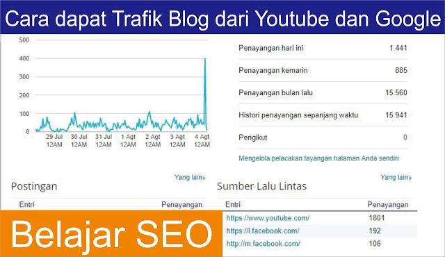Cara dapat Trafik Blog dari Youtube dan Google