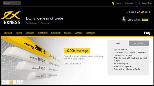 Forex broker malaysia review