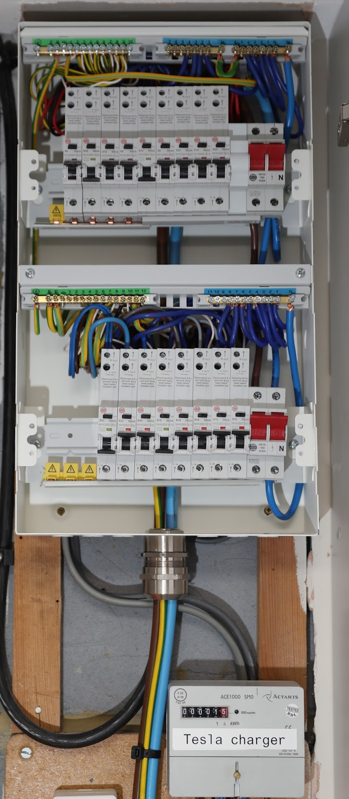 New Fuse Box Prices on