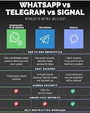 Kelebihan Aplikasi Signal