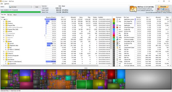 معرفة ما تحتل معظم مساحة القرص على جهاز الكمبيوتر الخاص بك باستخدام WizTree