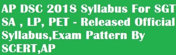 AP DSC 2018 Syllabus For SGT, SA , LP, PET - Released Official Syllabus,Exam Pattern By SCERT,AP