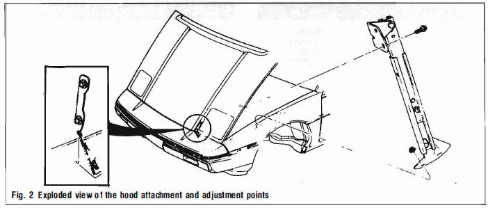 repair-manuals: Pontiac Fiero 1984-88 Repair Manual