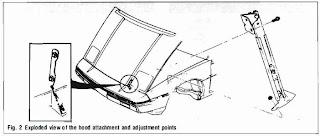 repair-manuals: Pontiac Fiero 1984-88 Repair Manual