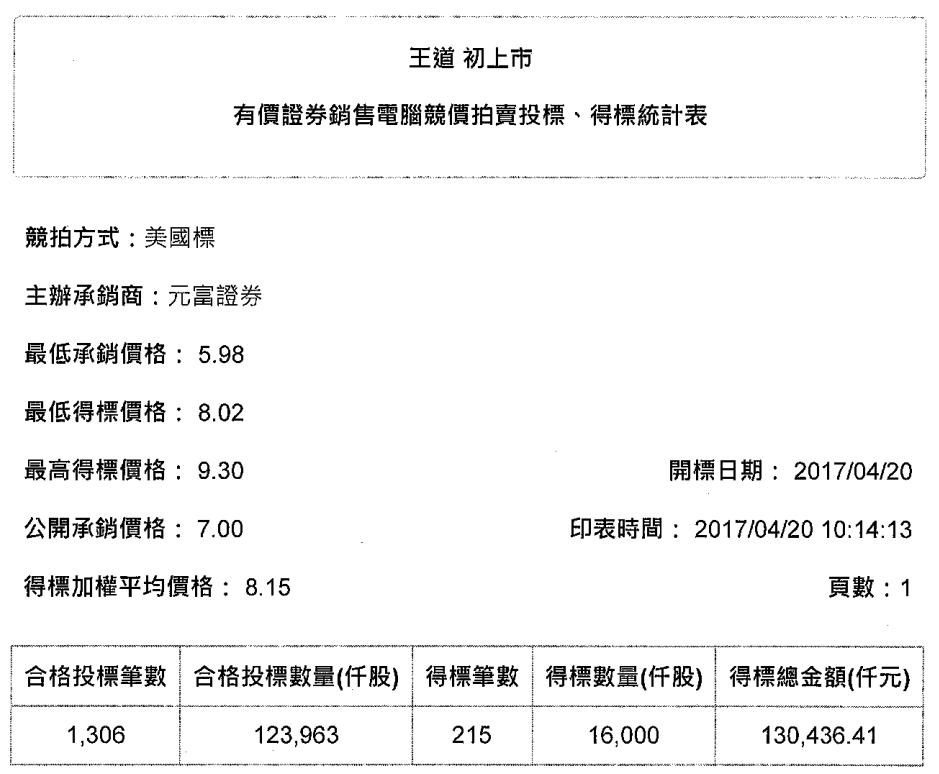 2897-王道商業銀行股份有限公司出上市-有價證券銷售電腦競價拍賣投標、得標統計表